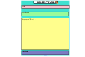 a personal recount of a first date Sample 2 recount – my favourite developed after editing a first draft with peers and the class teacher including a personal reflection.