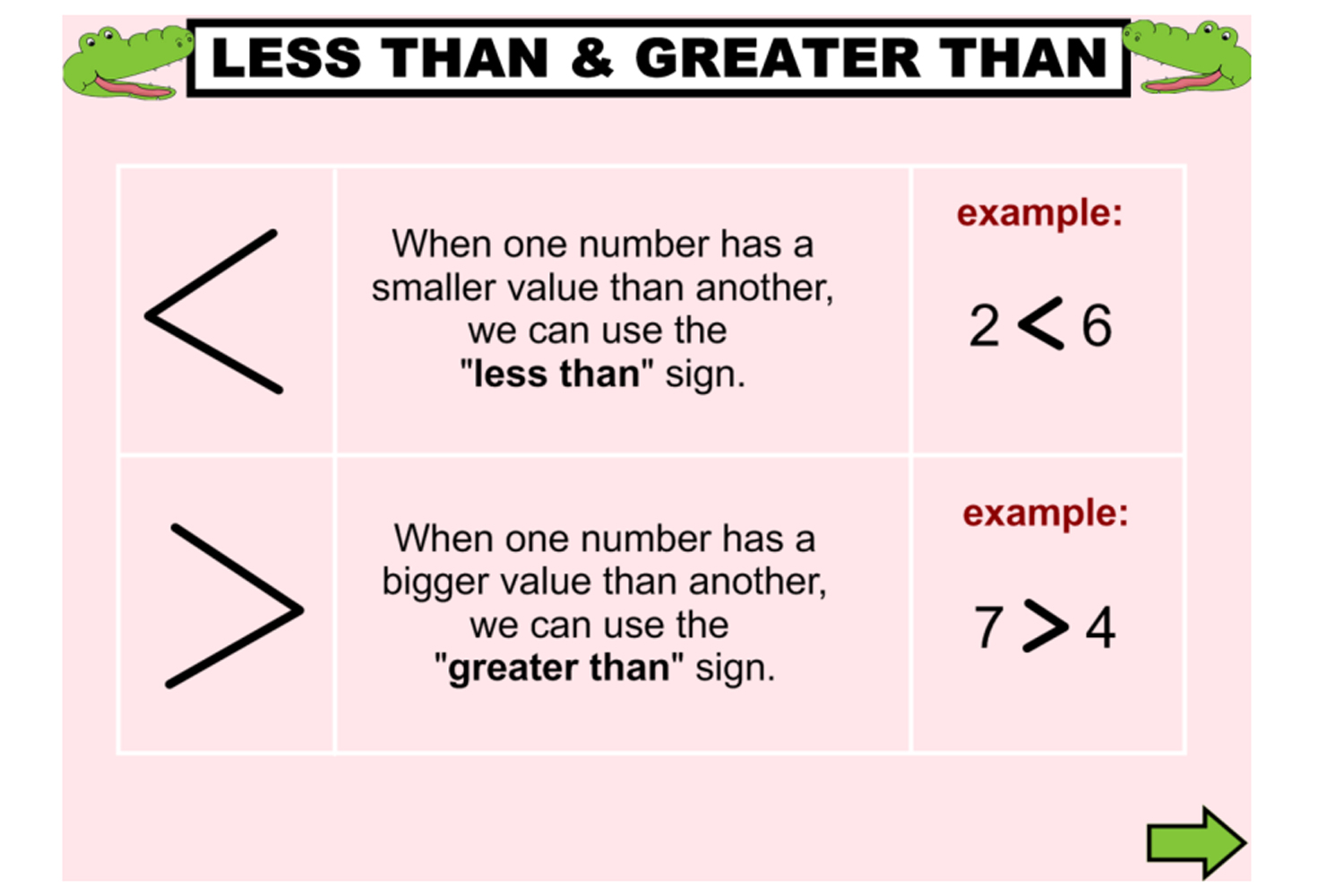 worksheet Less Than Greater Than lesson details less than and greater than
